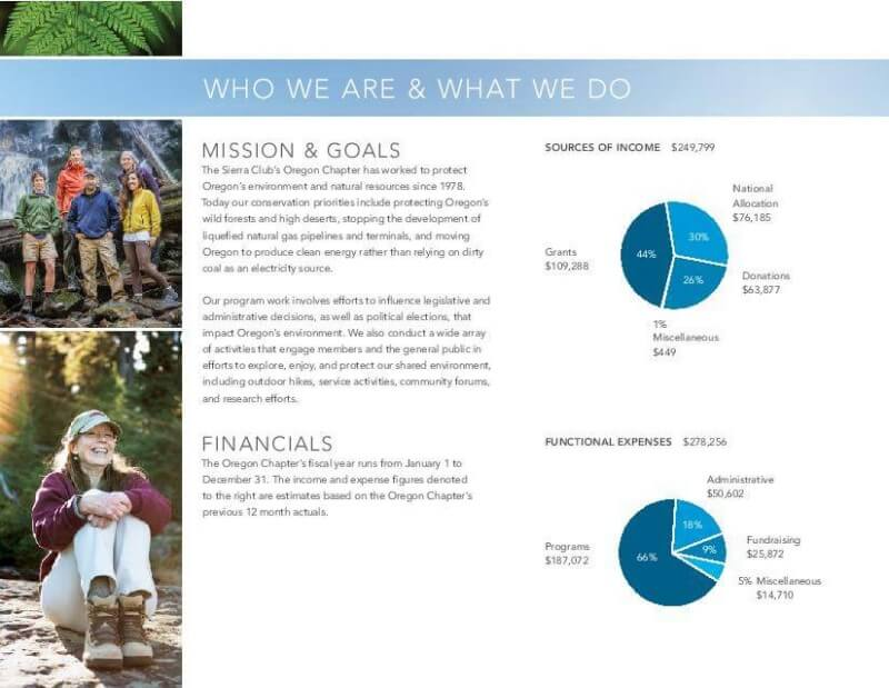SierraClub-2014 Community Report-page-008