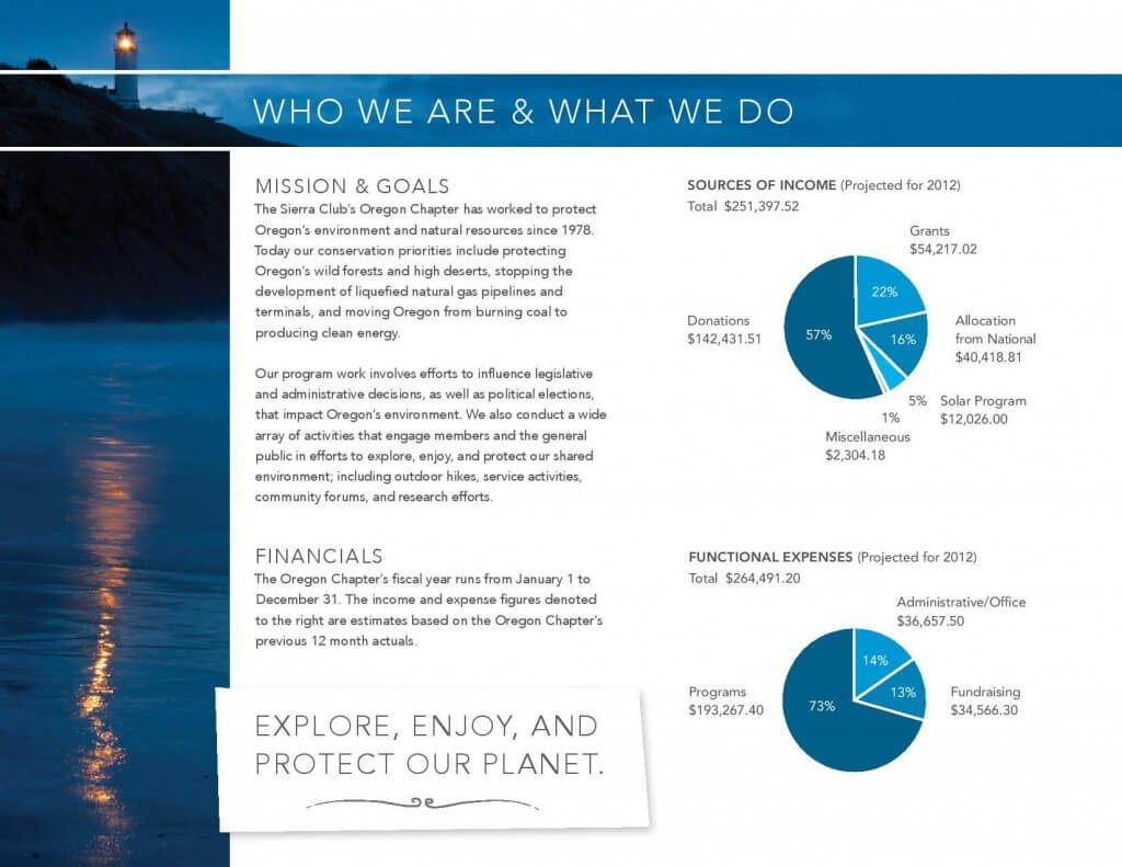SierraClub-2012 Community Report-page-008