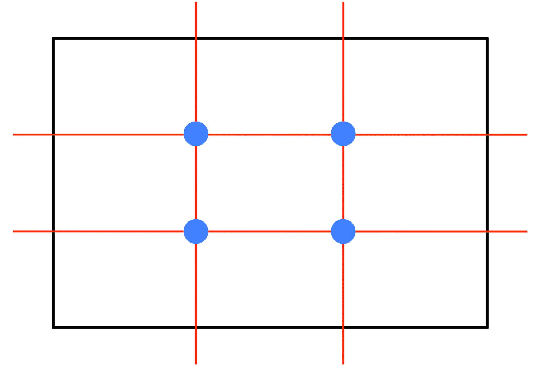 Image describes the rule of thirds technique to take better family snapshot pictures.